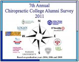Chiropractic Colleges Not Preparing Graduates for Business Aspects of Practice